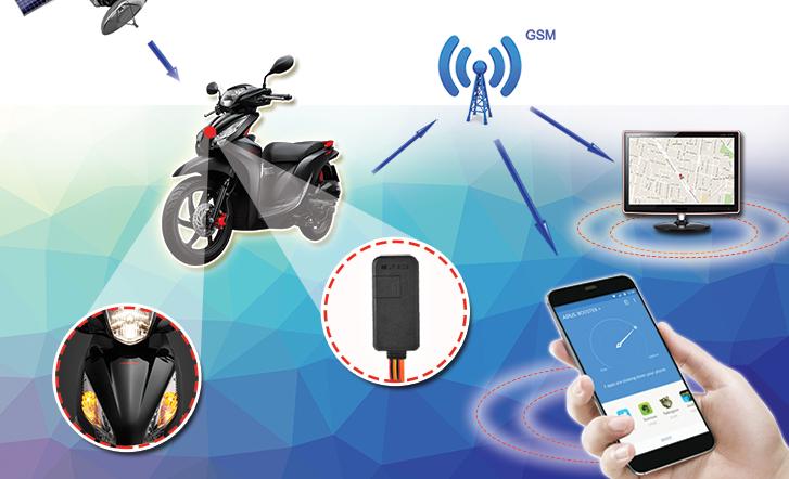 Gắn gps cho xe máy mang đến giải pháp quản lý giám sát hành trình xe máy tại nhà